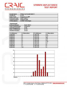 Sample Vitrinite Measurement Report