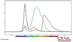 Fluoresence 2